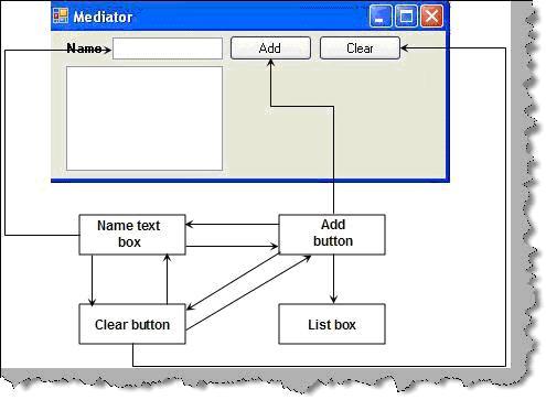 .NET, SQL, BizTalk, SharePoint, Design Patterns Tutorial Videos